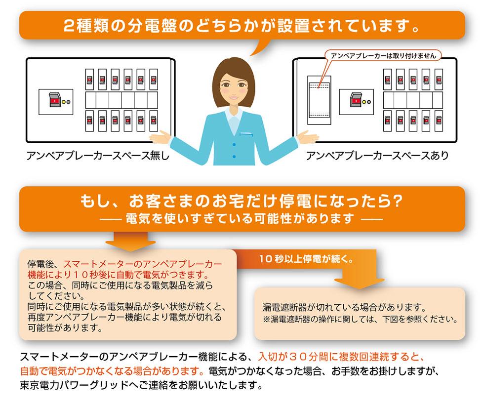 電気がつかないときは?|東京電力ホールディングス株式会社