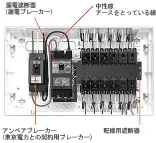 fb282db440b26 分電盤ってどんな仕事をしてる?│でんきガイド│東京電力エナジーパートナー