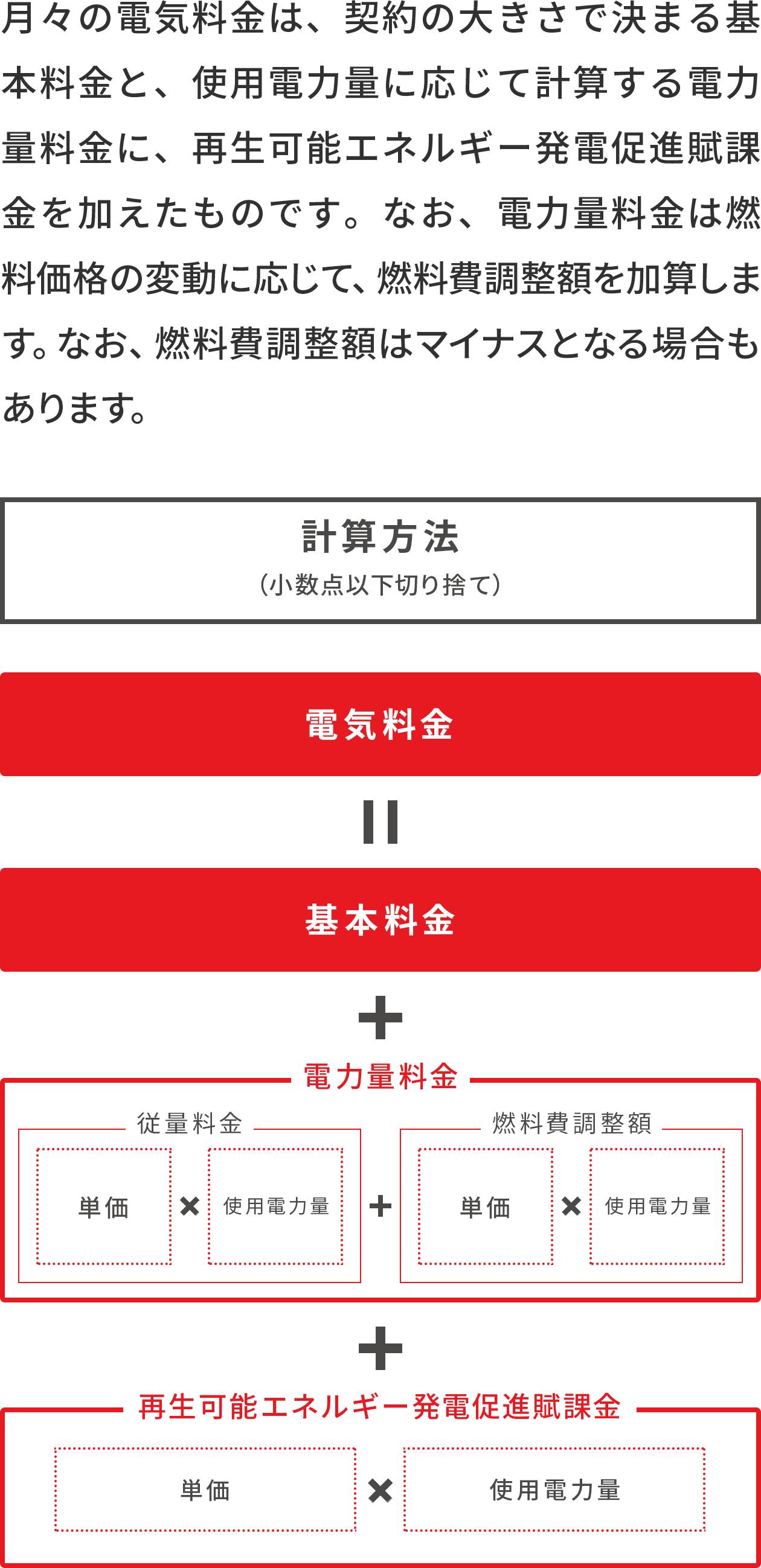 電気料金 関東