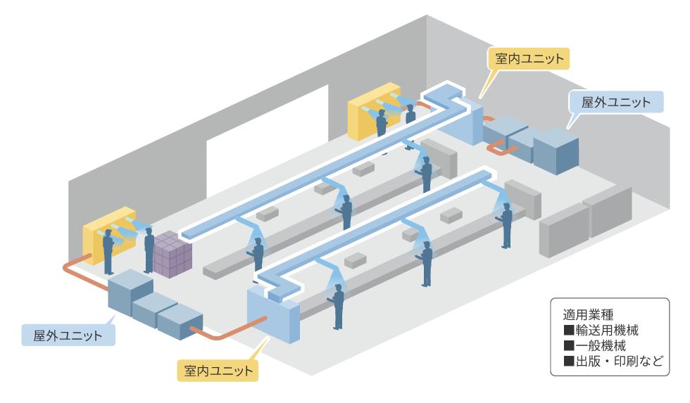 産業用空調|Heat Pump|東京電...