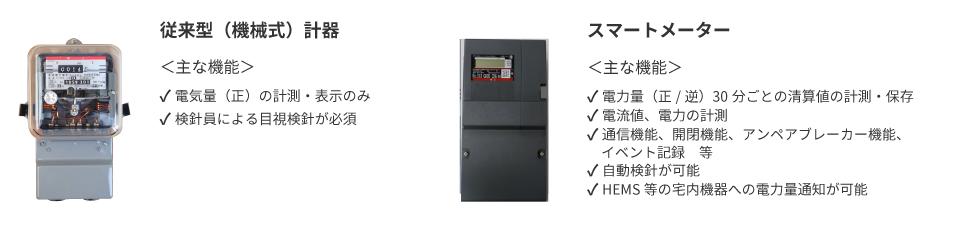 電力メーターとは|一般の方向け|東京電力パワーグリッド株式会社